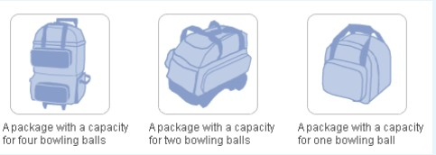 A package with a capacity for four bowling balls, a package with a capacity for two bowling balls and a package with a capacity for one bowling ball